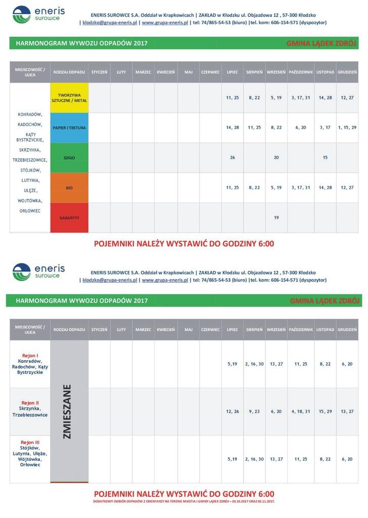odpady 2017_Gmina_harmonogramy